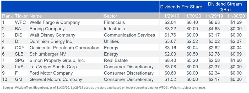 Figure 1_dividends per share