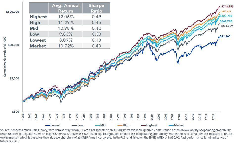 Figure 1_stocks for the long run