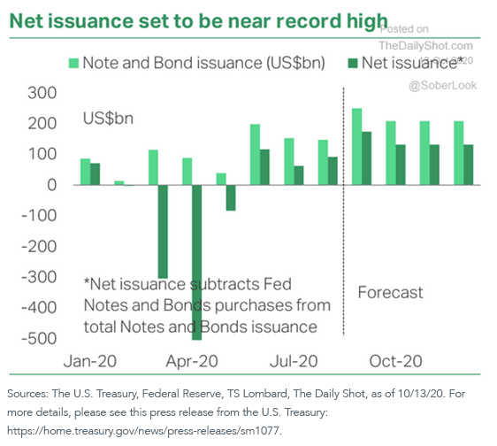 Figure 5_net issuance