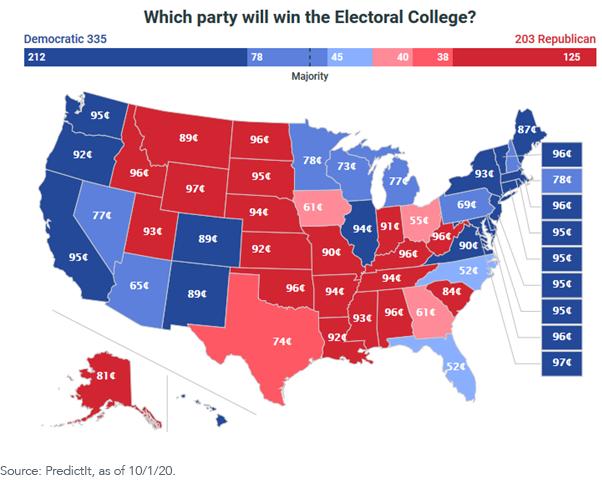 Figure 1_PredictIt Election Map