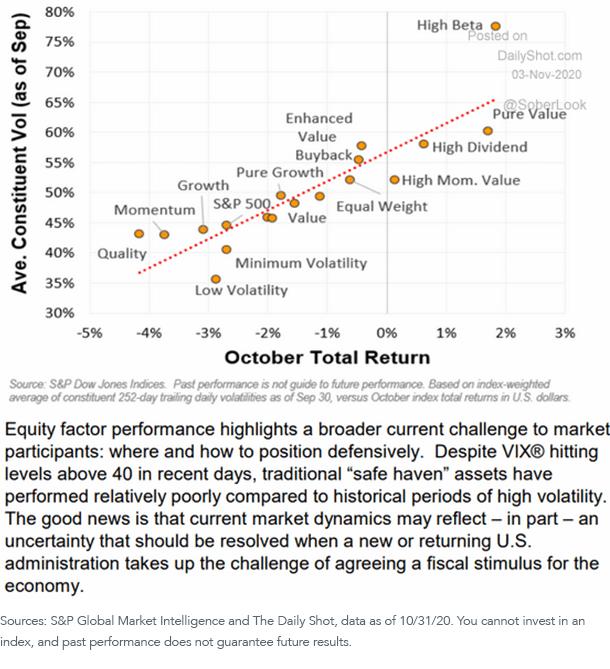 Figure 2_october total returns_2
