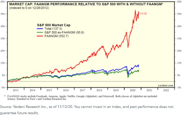 Figure 3_market cap