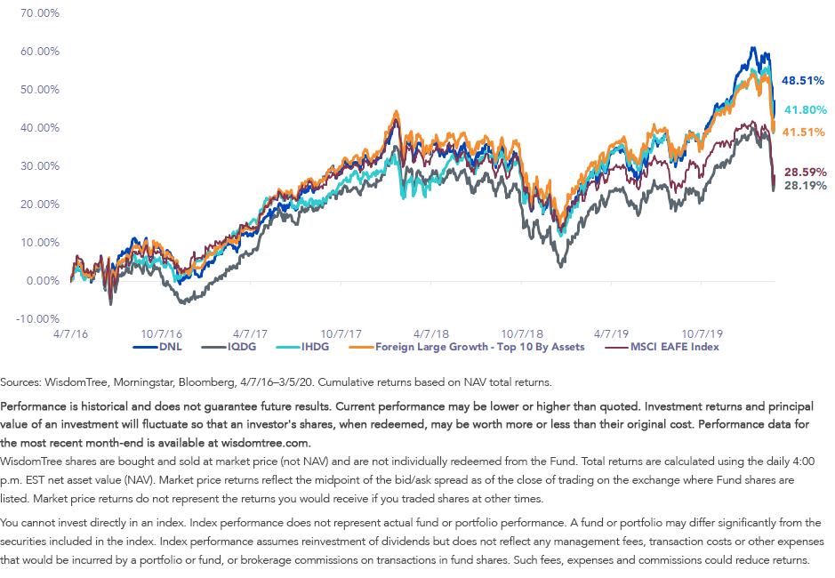 Figure 5_Cumulative Returns