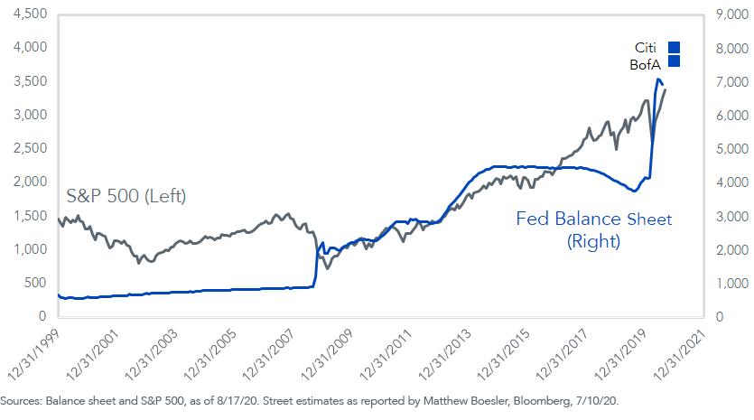 Figure 1_Federal Reserve Balance Sheet