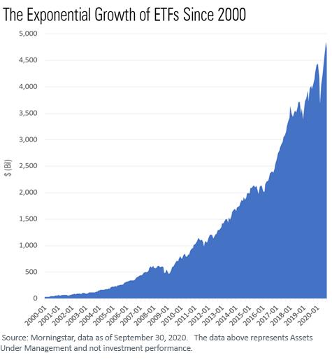 Image 1_ETF growth