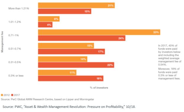 Image 2_PWC Profitability