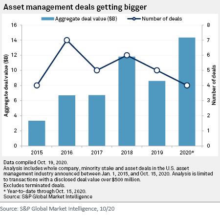 Image 3_Asset management deals