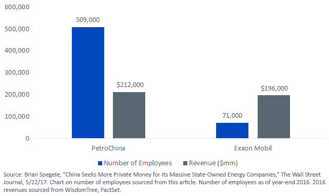Figure 1_Revenue Per employee