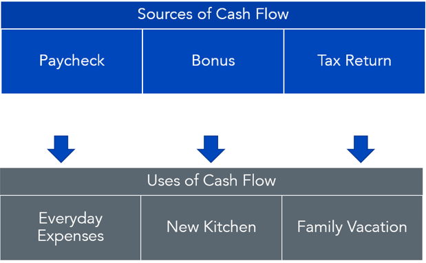 Figure 3_Mental Accounting Example