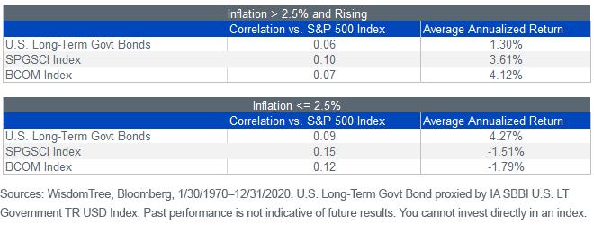 Figure 4_inflation