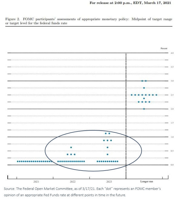 Figure 7_Central Bank Policy