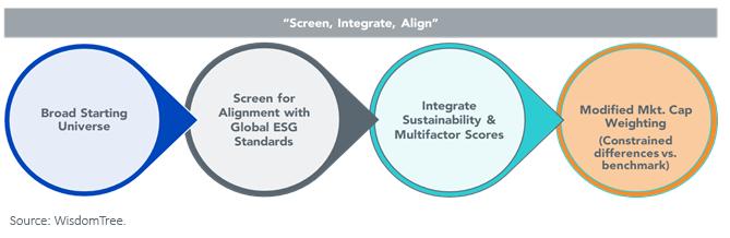 Figure 1_ESG Screen