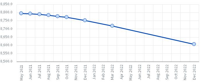 Figure 3_Curve