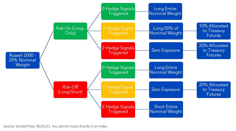 Figure 1_equity methodology