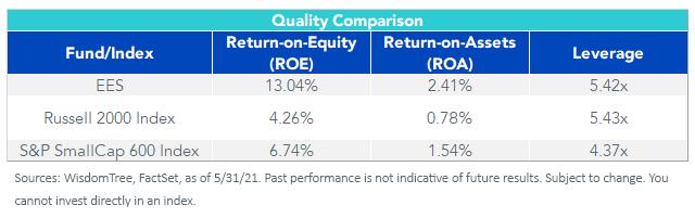 Figure 3_quality comparison