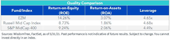 Figure 4_quality comparison