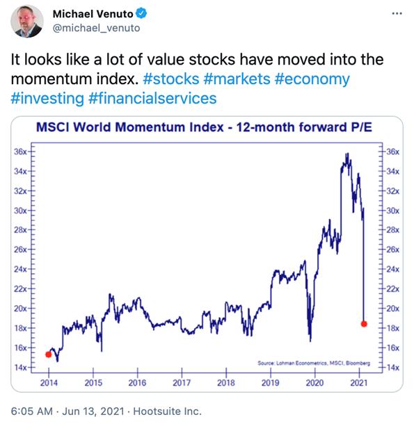 Figure 1_MSCI Tweet
