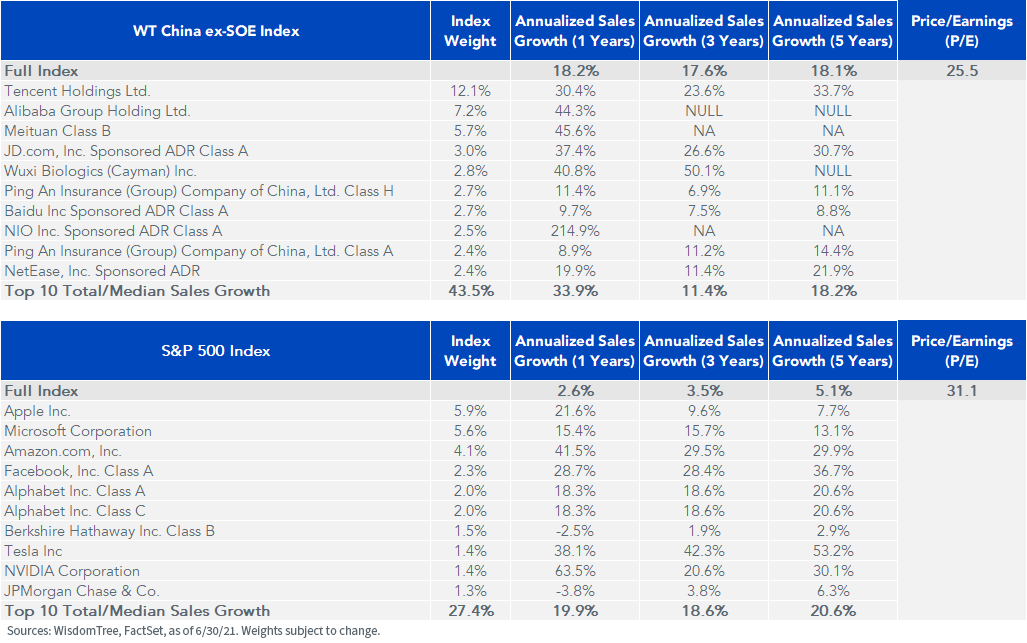 Figure 2_CHXSOE and SPX Holdings
