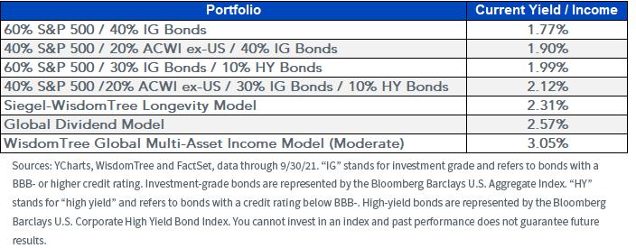 Figure 7_hypothetical portfolios